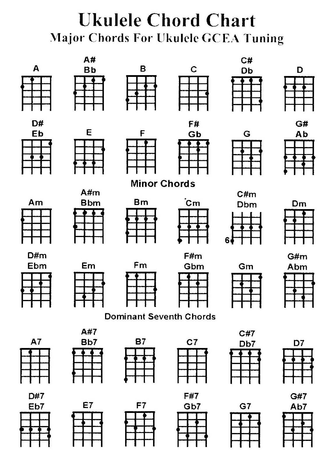How to almost learn to play guitar pr gomez hexwebz Image collections